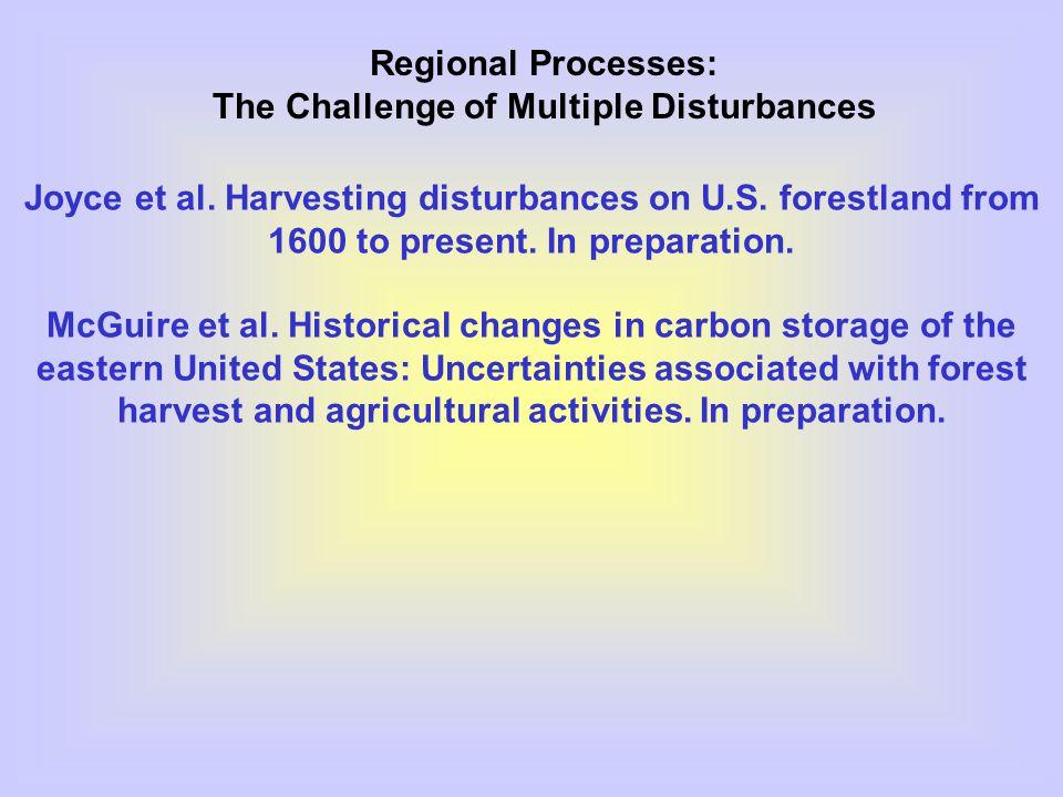Joyce et al. Harvesting disturbances on U.S. forestland from 1600 to present.