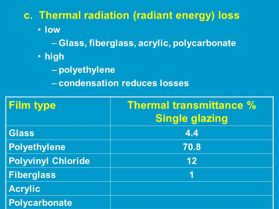 c. Thermal radiation (radiant energy) loss low –Glass, fiberglass, acrylic, polycarbonate high –polyethylene –condensation reduces losses Film typeThe
