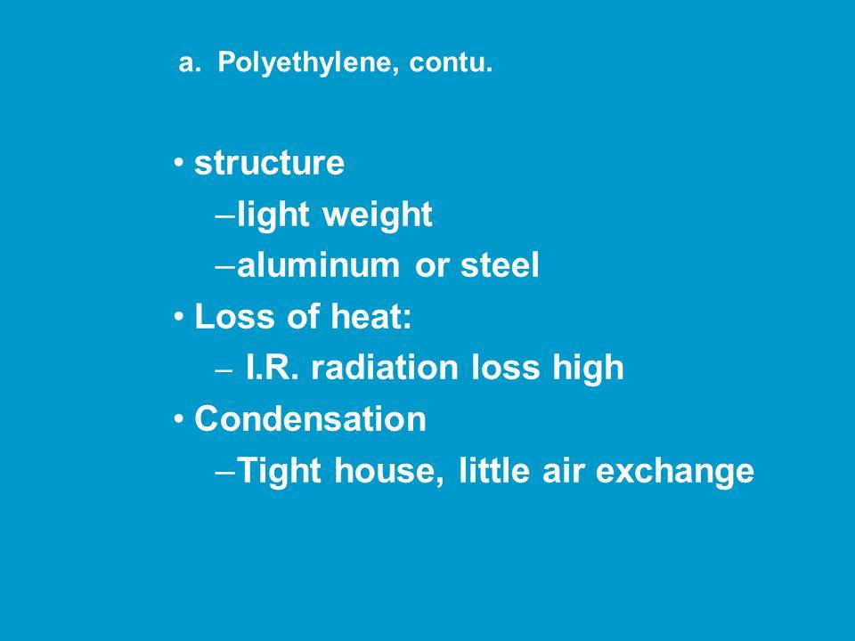 Attachment of polyethylene to frame Older method New systems Polylock