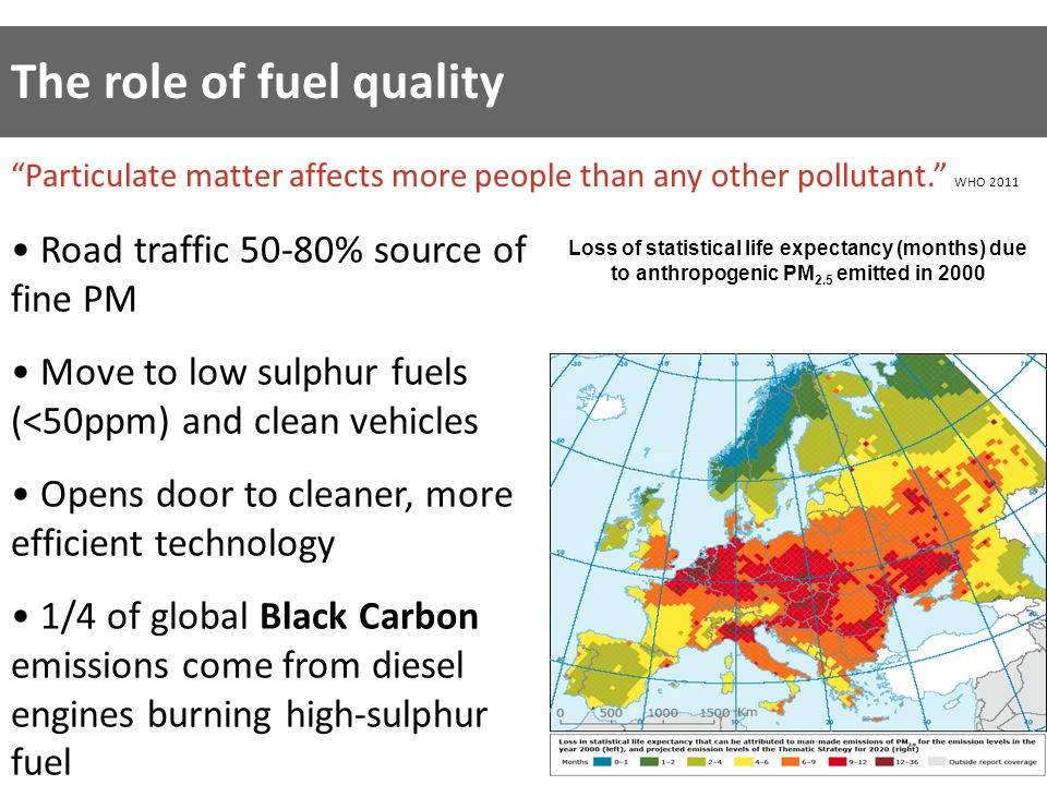 The role of fuel quality Loss of statistical life expectancy (months) due to anthropogenic PM 2.5 emitted in 2000 Particulate matter affects more people than any other pollutant. WHO 2011 Road traffic 50-80% source of fine PM Move to low sulphur fuels (<50ppm) and clean vehicles Opens door to cleaner, more efficient technology 1/4 of global Black Carbon emissions come from diesel engines burning high-sulphur fuel