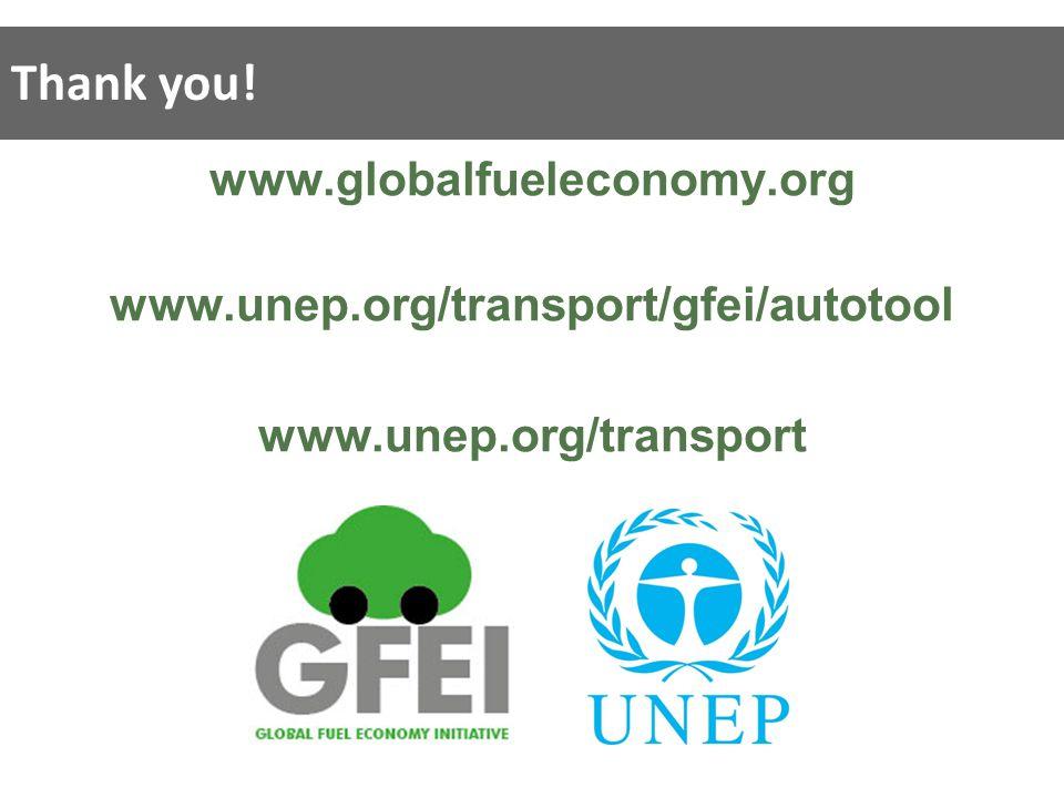 www.globalfueleconomy.org www.unep.org/transport/gfei/autotool www.unep.org/transport Thank you!