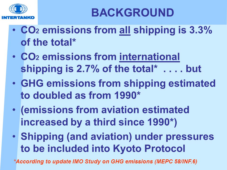 BACKGROUND CO 2 emissions from all shipping is 3.3% of the total* CO 2 emissions from international shipping is 2.7% of the total*....