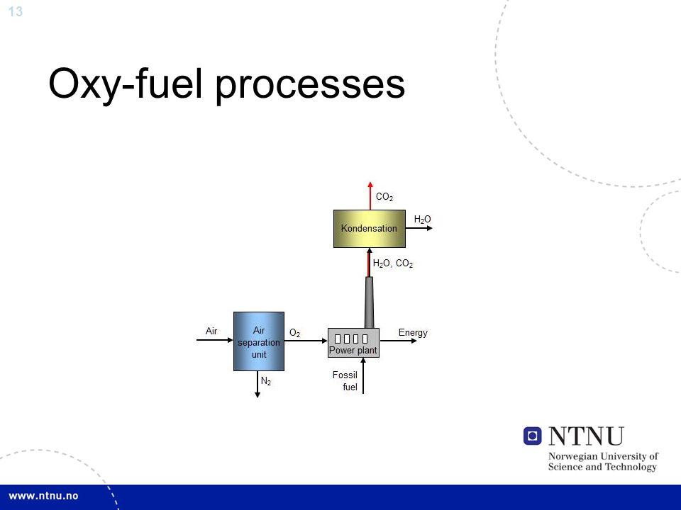 13 Oxy-fuel processes