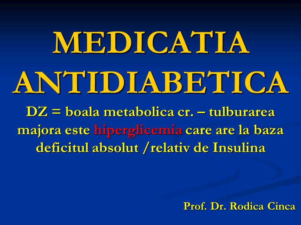 MEDICATIA ANTIDIABETICA DZ = boala metabolica cr. – tulburarea majora este hiperglicemia care are la baza deficitul absolut /relativ de Insulina Prof.