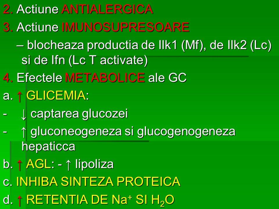 2. Actiune ANTIALERGICA 3. Actiune IMUNOSUPRESOARE – blocheaza productia de Ilk1 (Mf), de Ilk2 (Lc) si de Ifn (Lc T activate) – blocheaza productia de