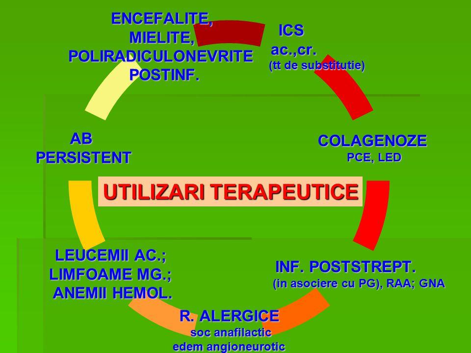 ENCEFALITE,MIELITE,POLIRADICULONEVRITEPOSTINF. ABPERSISTENT LEUCEMII AC.; LIMFOAME MG.; ANEMII HEMOL. R. ALERGICE soc anafilactic soc anafilactic edem