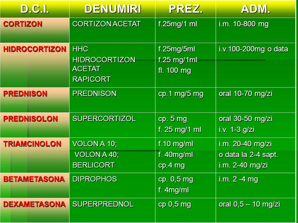 D.C.I.DENUMIRIPREZ.ADM. CORTIZON CORTIZON ACETAT f.25mg/1 ml i.m. 10-800 mg HIDROCORTIZONHHC HIDROCORTIZON ACETAT RAPICORTf.25mg/5ml f.25 mg/1ml fl. 1