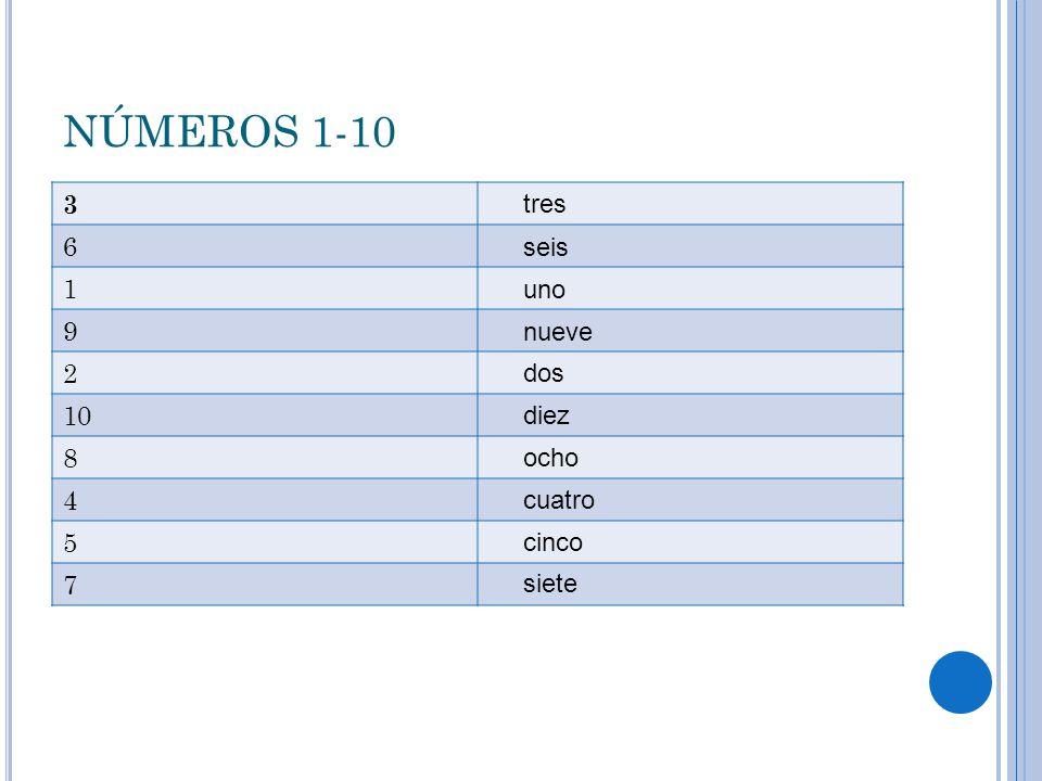 NÚMEROS 1-10 3 6 1 9 2 10 8 4 5 7 tres seis uno nueve dos diez ocho cuatro cinco siete