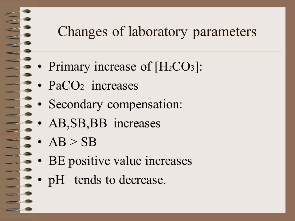 Changes of laboratory parameters Primary increase of [H 2 CO 3 ]: PaCO 2 increases Secondary compensation: AB,SB,BB increases AB > SB BE positive value increases pH tends to decrease.