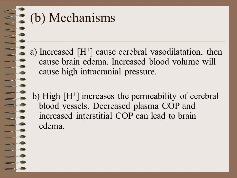 (b) Mechanisms a) Increased [H + ] cause cerebral vasodilatation, then cause brain edema. Increased blood volume will cause high intracranial pressure