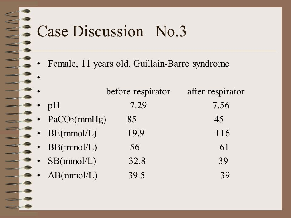 Case Discussion No.3 Female, 11 years old.