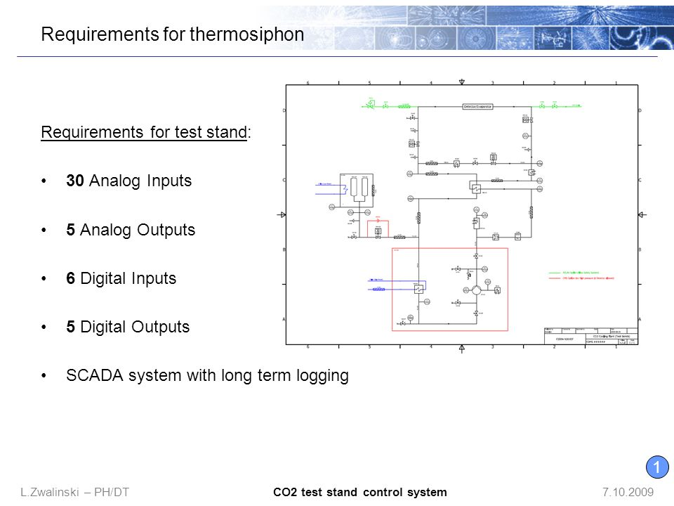 Requirements for test stand: 30 Analog Inputs 5 Analog Outputs 6 Digital Inputs 5 Digital Outputs SCADA system with long term logging Requirements for thermosiphon L.Zwalinski – PH/DT CO2 test stand control system 7.10.2009 1