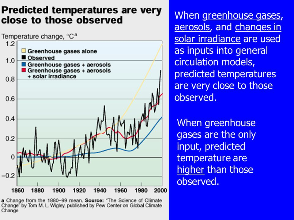 When greenhouse gases, aerosols, and changes in solar irradiance are used as inputs into general circulation models, predicted temperatures are very c