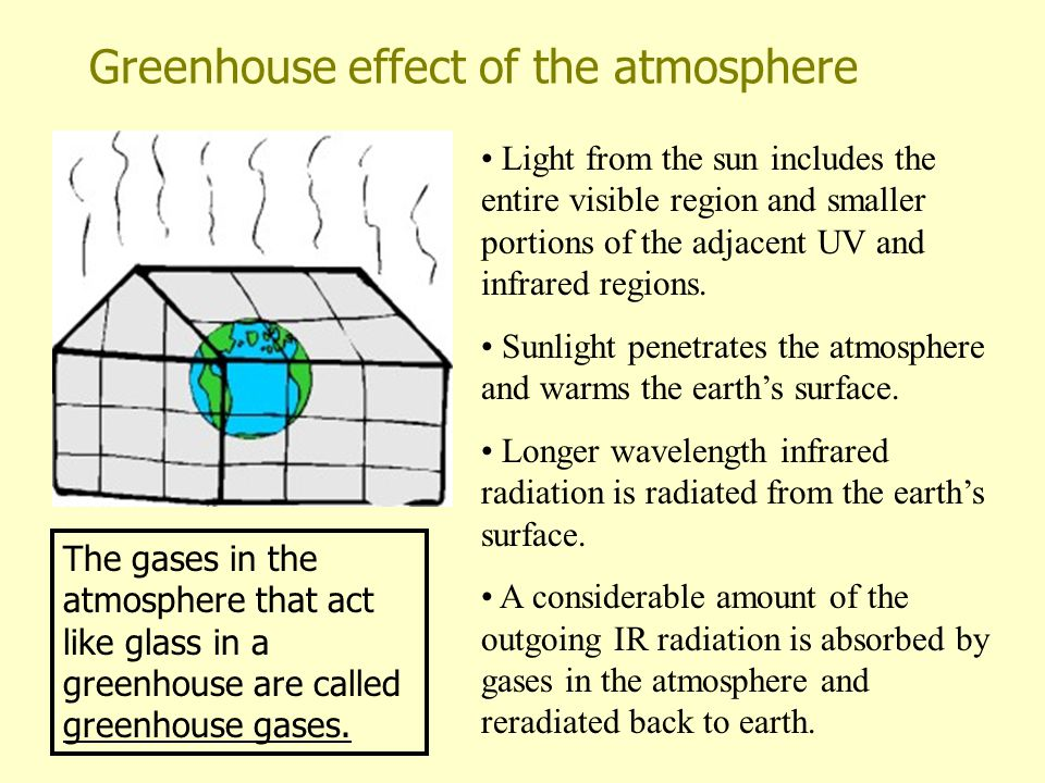 Greenhouse effect of the atmosphere Light from the sun includes the entire visible region and smaller portions of the adjacent UV and infrared regions.