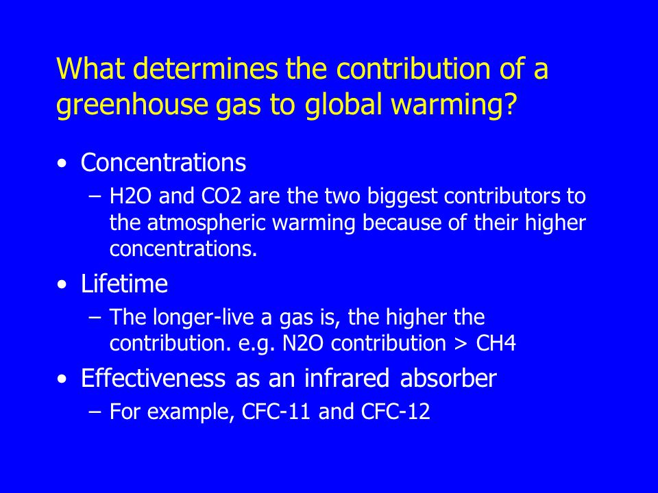 What determines the contribution of a greenhouse gas to global warming.