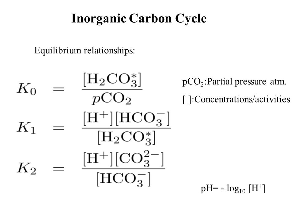Equilibrium relationships: pCO 2 :Partial pressure atm. [ ]:Concentrations/activities pH= - log 10 [H + ] Inorganic Carbon Cycle