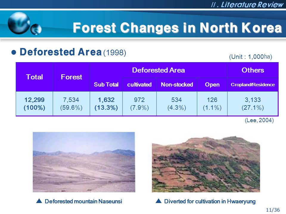 11/36 Forest Changes in North Korea TotalForest Deforested AreaOthers Sub TotalcultivatedNon-stockedOpen Cropland/Residence 12,299 (100%) 7,534 (59.6%) 1,632 (13.3%) 972 (7.9%) 534 (4.3%) 126 (1.1%) 3,133 (27.1%) (Unit : 1,000 ㏊ ) (Lee, 2004) Deforested Area (1998) ▲ Deforested mountain Naseunsi ▲ Diverted for cultivation in Hwaeryung Ⅱ.