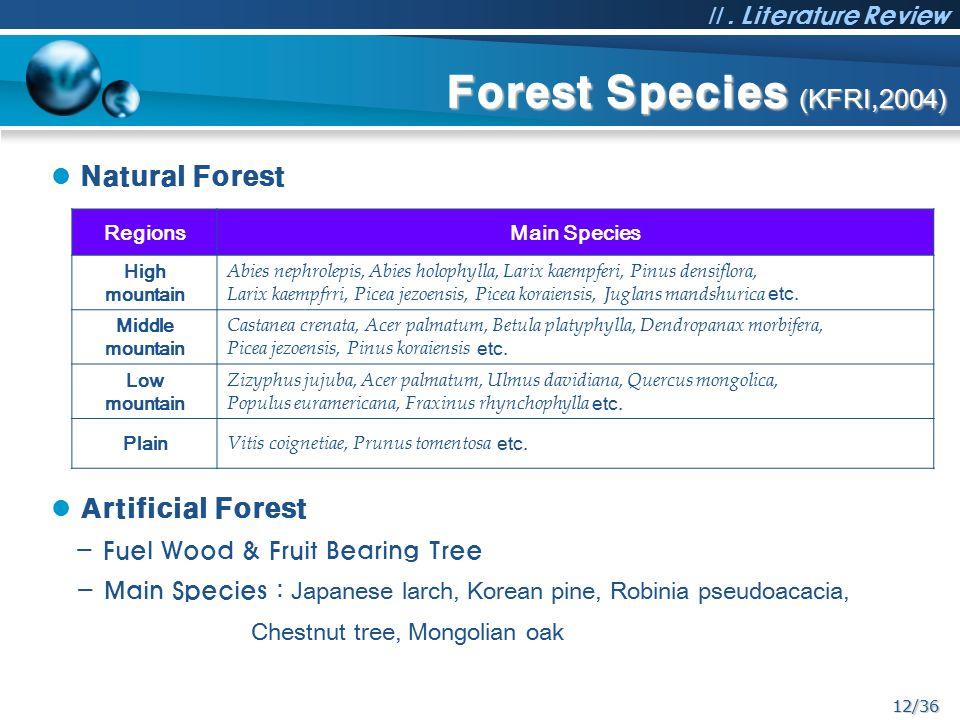 12/36 Forest Species (KFRI,2004) RegionsMain Species High mountain Abies nephrolepis, Abies holophylla, Larix kaempferi, Pinus densiflora, Larix kaemp