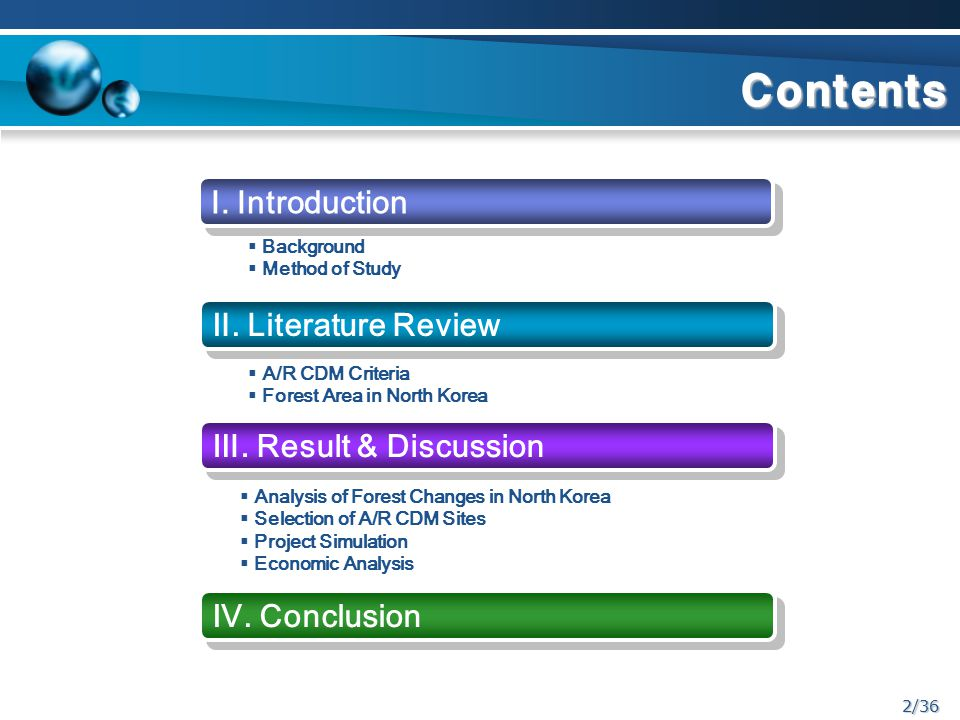 2/36 Contents Ⅰ. Introduction Ⅱ. Literature Review Ⅲ.