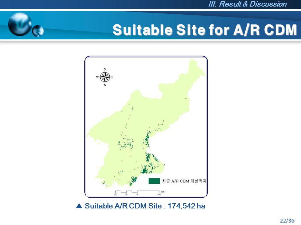 22/36 Suitable Site for A/R CDM ▲ Suitable A/R CDM Site : 174,542 ha Ⅲ. Result & Discussion