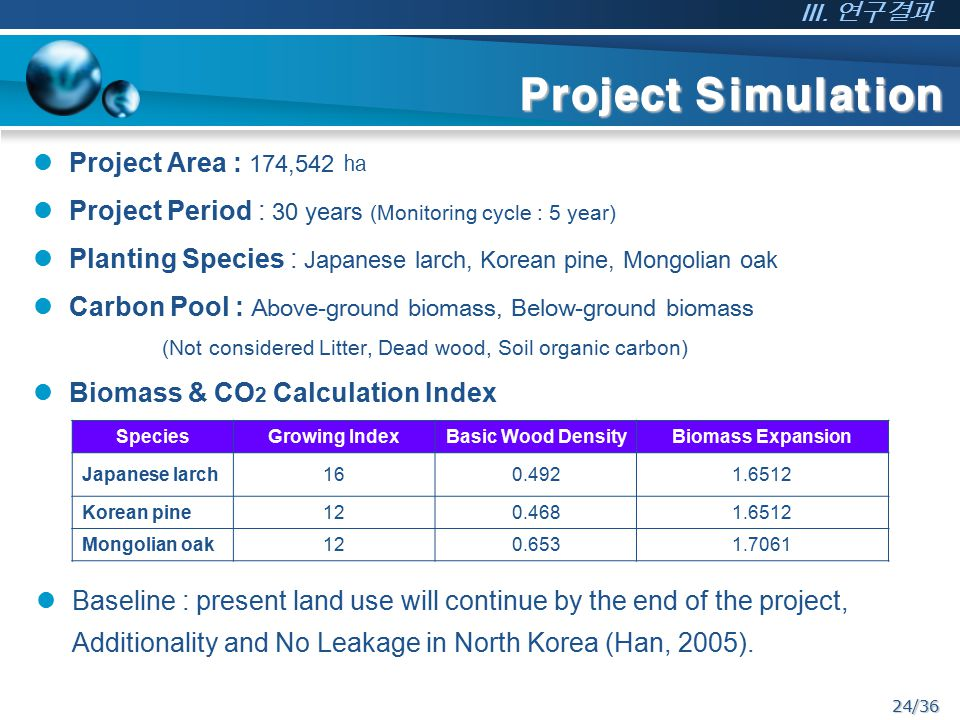 24/36 Project Simulation Ⅲ. 연구결과 Project Area : 174,542 ㏊ Project Period : 30 years (Monitoring cycle : 5 year) Planting Species : Japanese larch, Kor