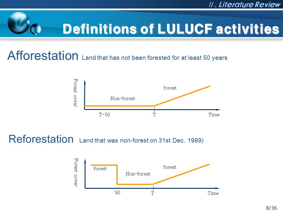8/36 Definitions of LULUCF activities Afforestation Land that has not been forested for at least 50 years Ⅱ.