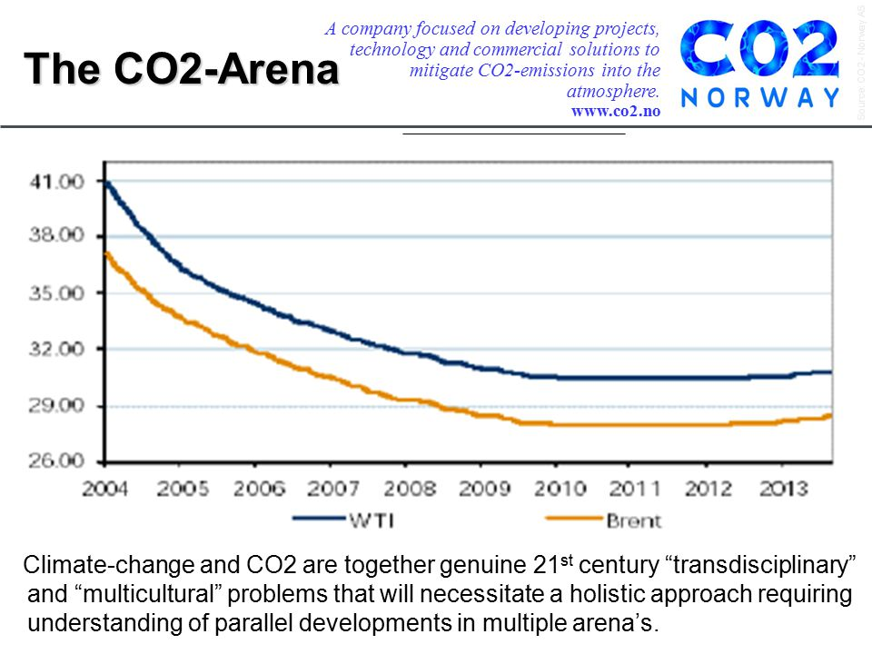 Source: CO2 - Norway AS A company focused on developing projects, technology and commercial solutions to mitigate CO2-emissions into the atmosphere.