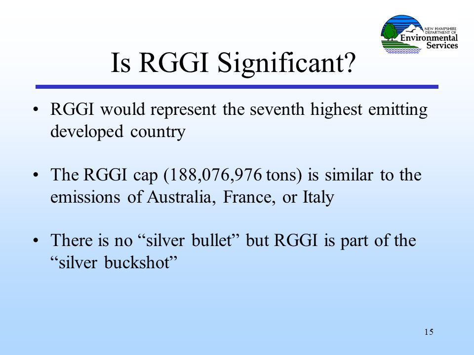 15 Is RGGI Significant.
