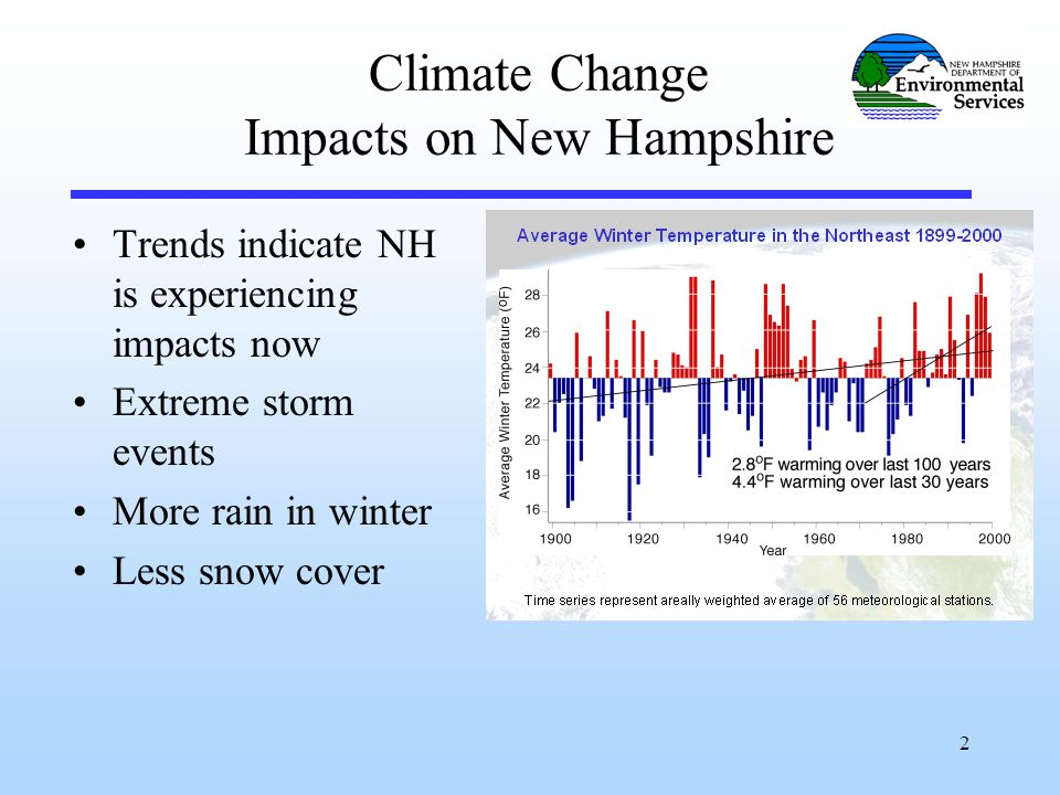 2 Climate Change Impacts on New Hampshire Trends indicate NH is experiencing impacts now Extreme storm events More rain in winter Less snow cover