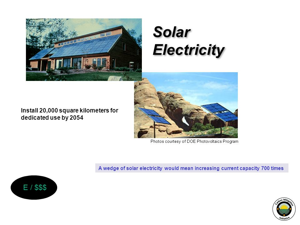 Solar Electricity Photos courtesy of DOE Photovoltaics Program Install 20,000 square kilometers for dedicated use by 2054 A wedge of solar electricity