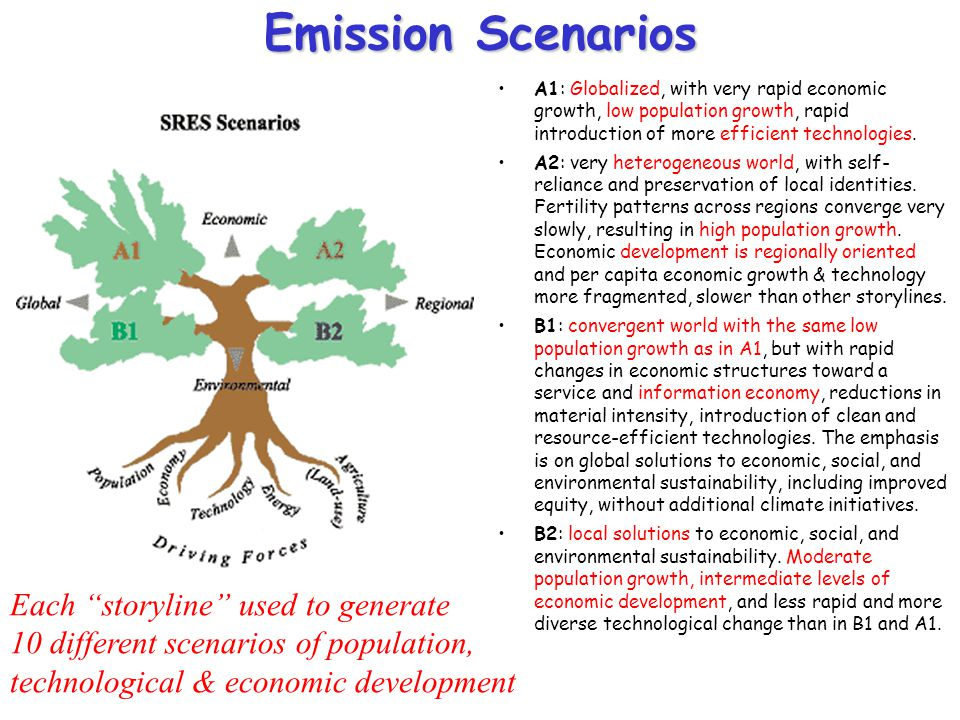 Emission Scenarios A1: Globalized, with very rapid economic growth, low population growth, rapid introduction of more efficient technologies.