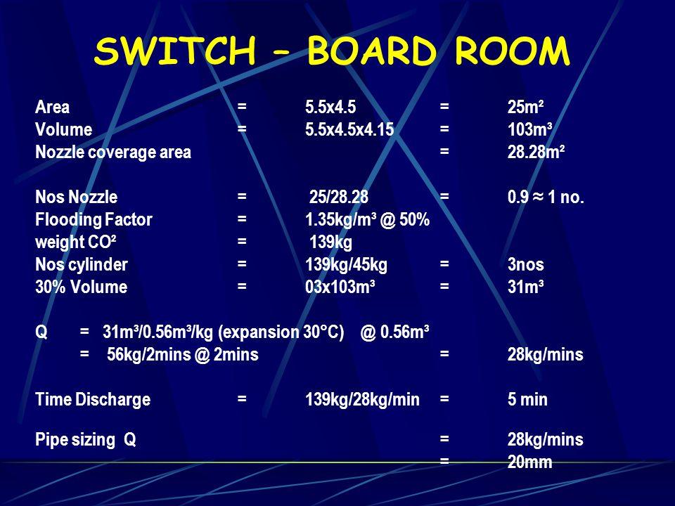 Design manual based on desired flow rate= 0.56m³/kg @ 30°C Therefore flow rate for 2 mins Q = 41m³ (exp.30°C) =73.2kg 0.56m³/kg @ 2mins = 73.2kg =37kg