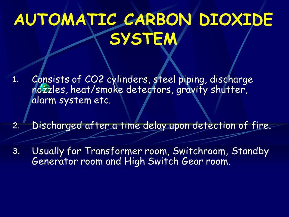 CONTENTS 1. INTRODUCTION 2. DESIGN STANDARDS 3. SYSTEM OPERATION 4. CARBON DIOXIDE CYLINDERS 5. CARBON DIOXIDE CONTROL PANEL 6. DISCHARGE NOZZLE 7. AU