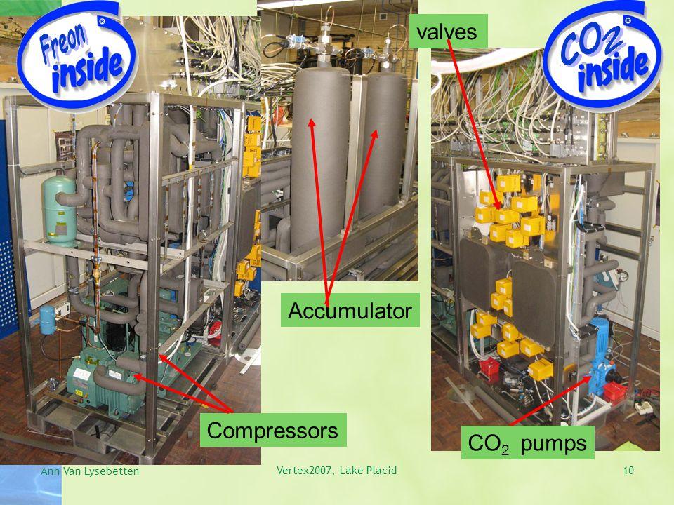 10 Accumulator CO 2 pumps Compressors Ann Van Lysebetten Vertex2007, Lake Placid valves