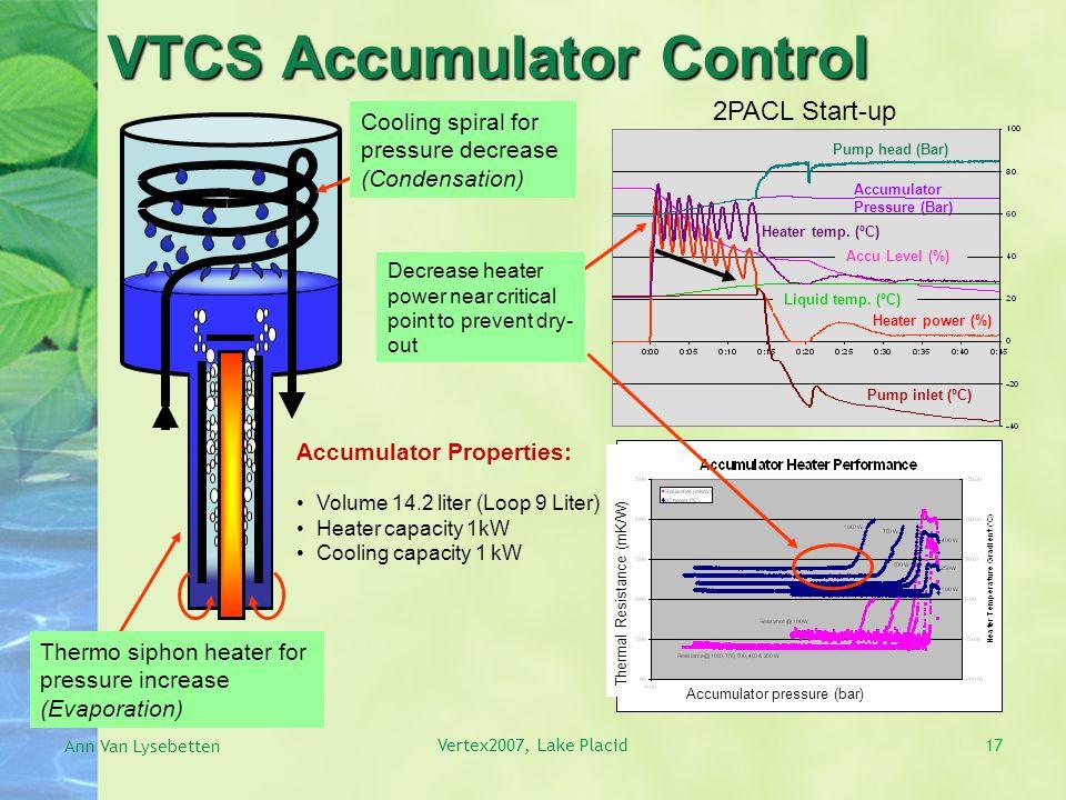 VTCS Accumulator Control 2PACL Start-up Heater power (%) Accu Level (%) Heater temp.