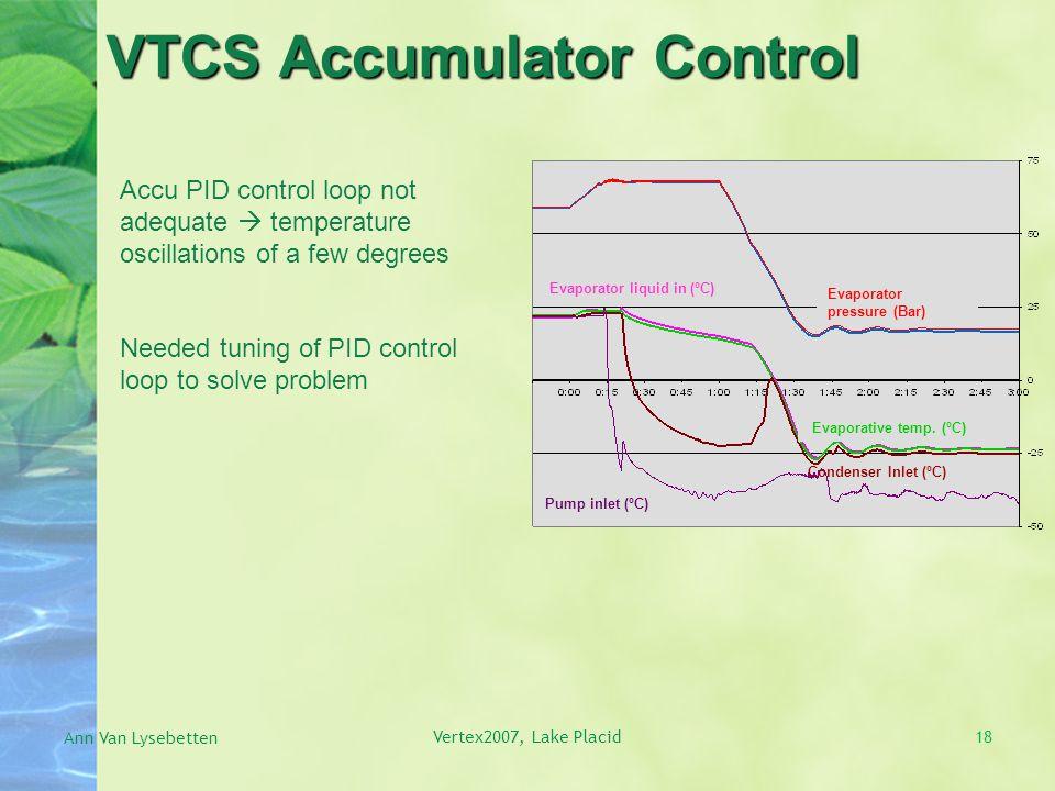 VTCS Accumulator Control Ann Van Lysebetten Vertex2007, Lake Placid18 Evaporator pressure (Bar) Condenser Inlet (ºC) Pump inlet (ºC) Evaporator liquid in (ºC) Evaporative temp.
