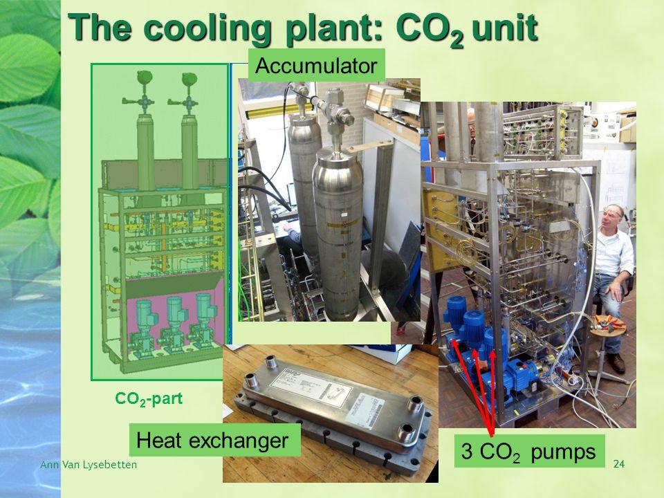 24 The cooling plant: CO 2 unit CO 2 -part 24 3 CO 2 pumps Ann Van Lysebetten Vertex2007, Lake Placid Accumulator Heat exchanger