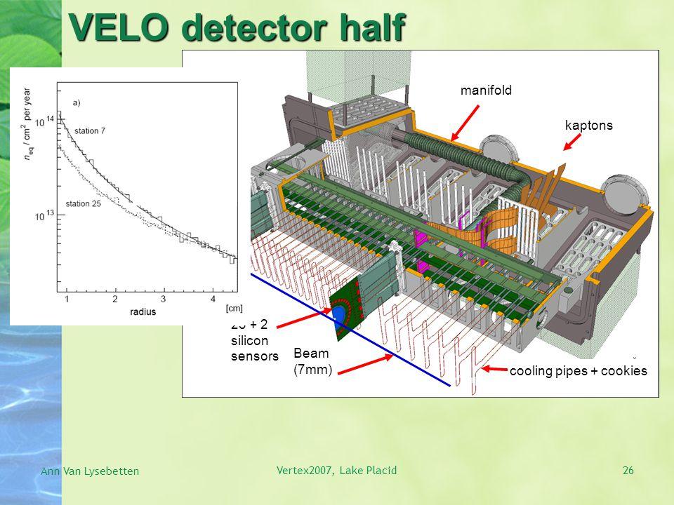 26 VELO detector half Ann Van Lysebetten Vertex2007, Lake Placid kaptons 23 + 2 silicon sensors cooling pipes + cookies manifold Beam (7mm)