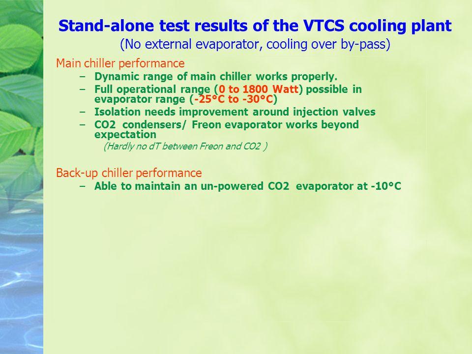 Main chiller performance –Dynamic range of main chiller works properly.