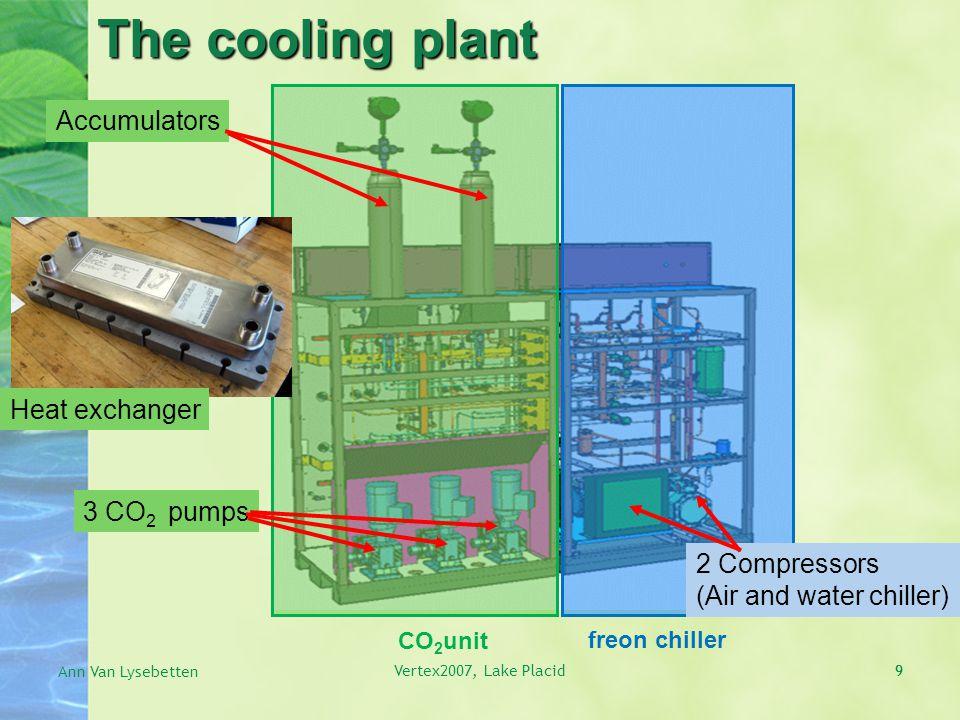 9 The cooling plant CO 2 unit freon chiller 9 Ann Van Lysebetten Vertex2007, Lake Placid 3 CO 2 pumps Accumulators Heat exchanger 2 Compressors (Air and water chiller)