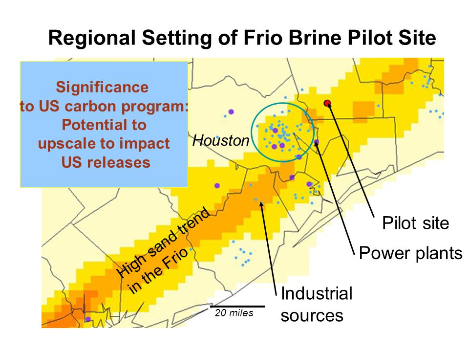Pilot site Power plants Industrial sources High sand trend in the Frio Houston 20 miles Regional Setting of Frio Brine Pilot Site Significance to US carbon program: Potential to upscale to impact US releases