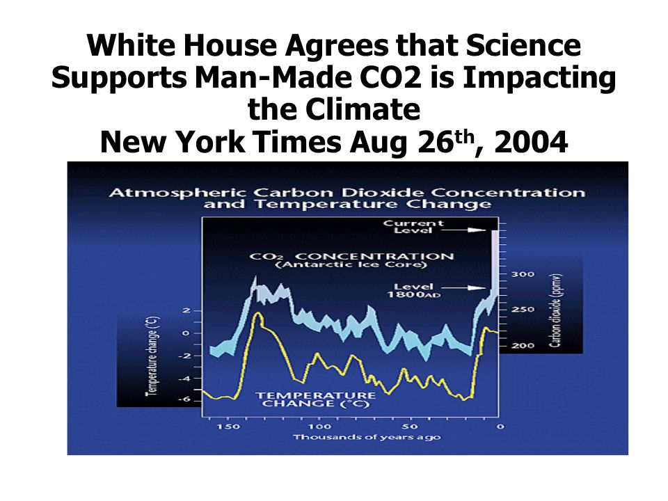 White House Shifts Its Focus on Climate By ANDREW C.