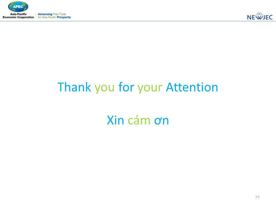 Thank you for your Attention Xin cám ơn 77