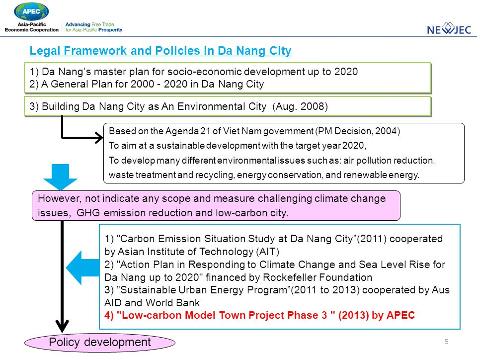 5 1) Da Nang's master plan for socio-economic development up to 2020 2) A General Plan for 2000 - 2020 in Da Nang City 1) Da Nang's master plan for socio-economic development up to 2020 2) A General Plan for 2000 - 2020 in Da Nang City 3) Building Da Nang City as An Environmental City (Aug.
