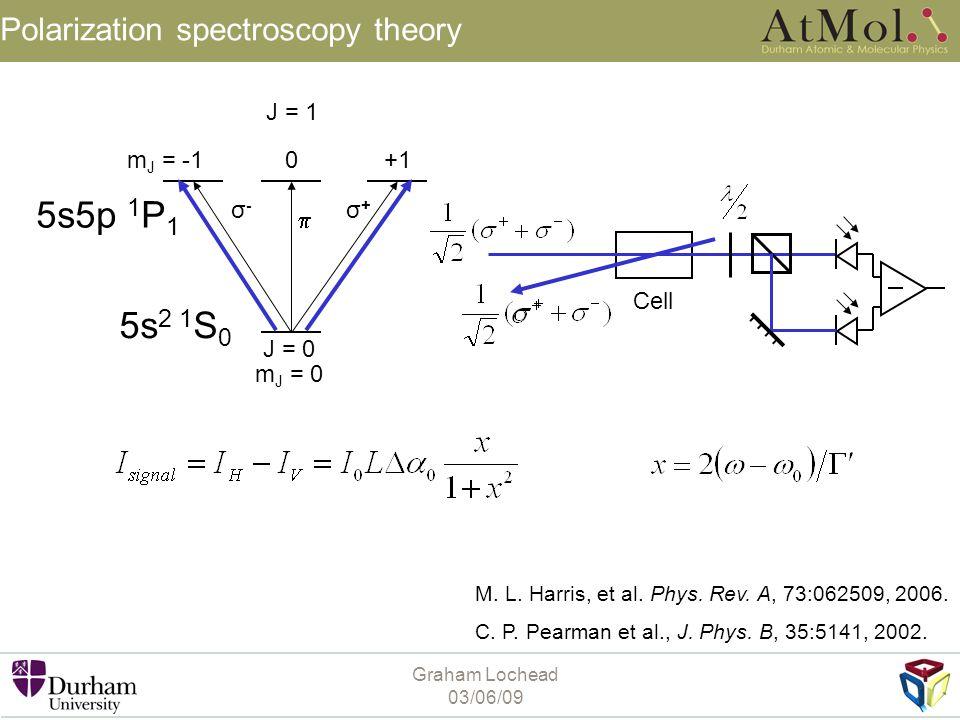 Graham Lochead 03/06/09 Polarization spectroscopy theory 5s 2 1 S 0 5s5p 1 P 1 J = 0 m J = 0 J = 1 m J = -10+1 σ+σ+ σ-σ-  Cell M. L. Harris, et al. P