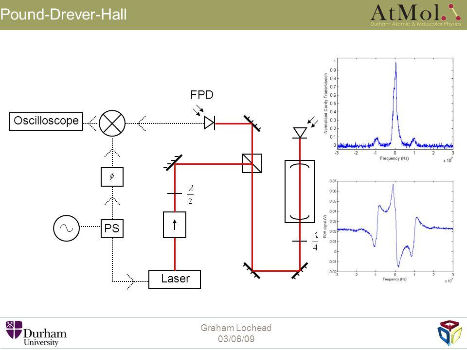 Graham Lochead 03/06/09 Pound-Drever-Hall Laser FPD PS Oscilloscope