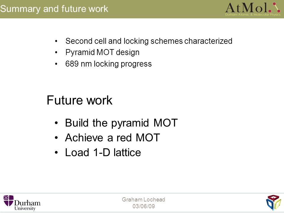Graham Lochead 03/06/09 Summary and future work Build the pyramid MOT Achieve a red MOT Load 1-D lattice Second cell and locking schemes characterized