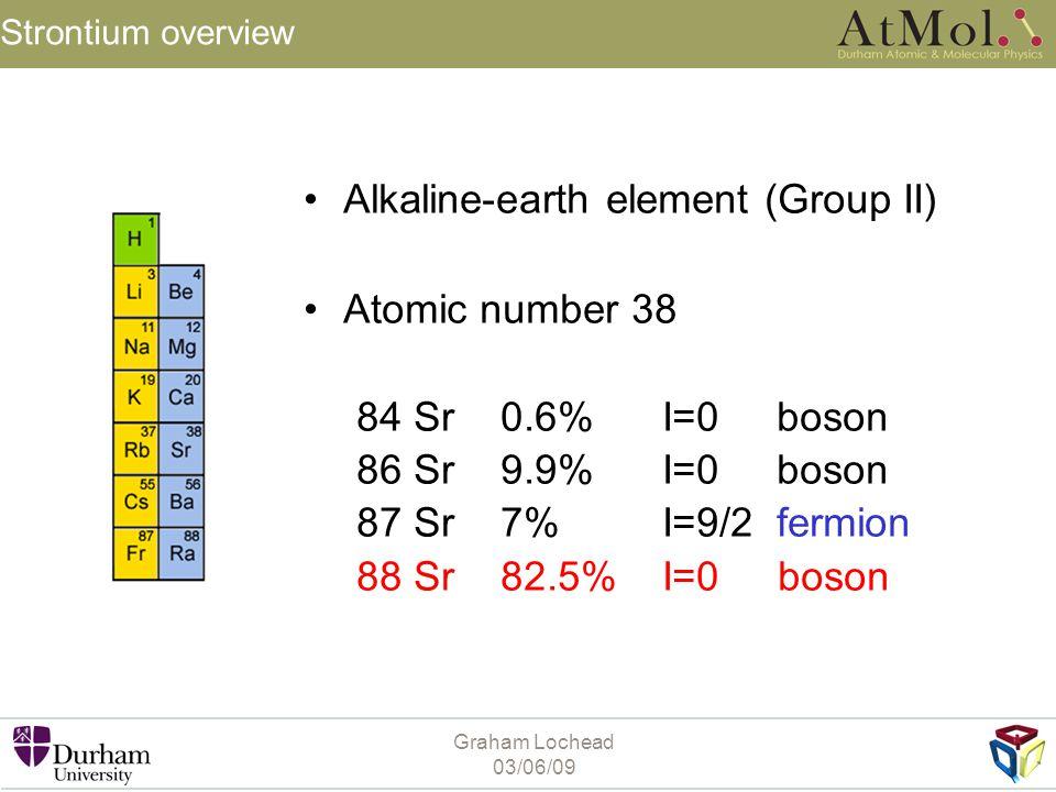 Graham Lochead 03/06/09 Strontium overview Alkaline-earth element (Group II) Atomic number 38 84 Sr 0.6% I=0 boson 86 Sr 9.9% I=0 boson 87 Sr 7% I=9/2