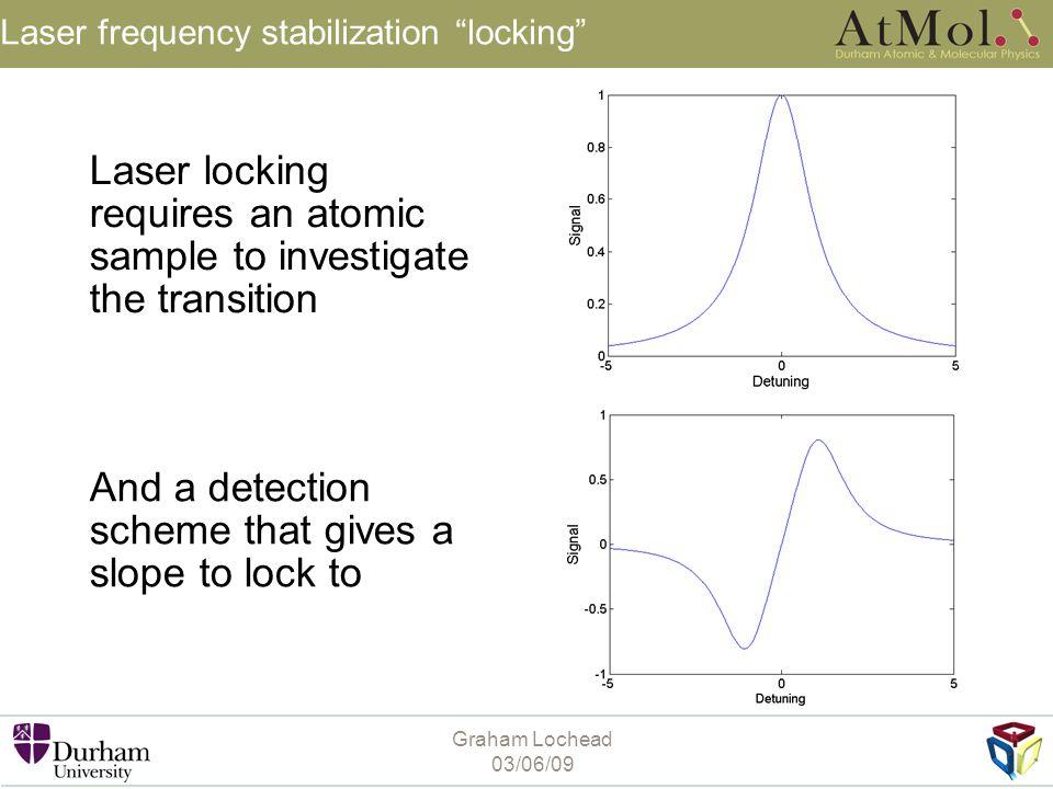 Graham Lochead 03/06/09 Introduction and motivation Second generation cell Polarization spectroscopy and sub- Doppler DAVLL Strontium pyramid MOT 689 nm locking progress