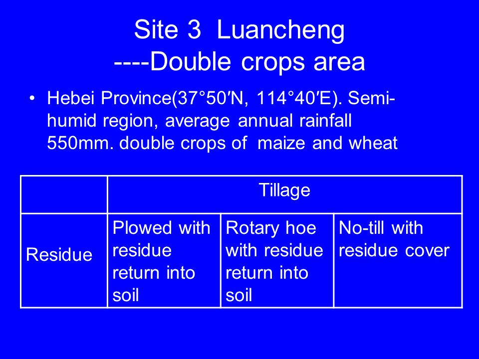 Site 3 Luancheng ----Double crops area Hebei Province(37°50′N, 114°40′E). Semi- humid region, average annual rainfall 550mm. double crops of maize and